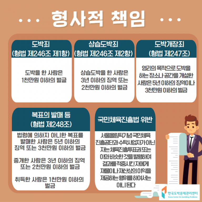 청소년 도박문제 법률정보 카드뉴스3